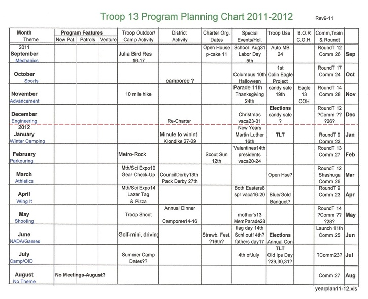 Boy scout troop meeting plan for Boy scout calendar template